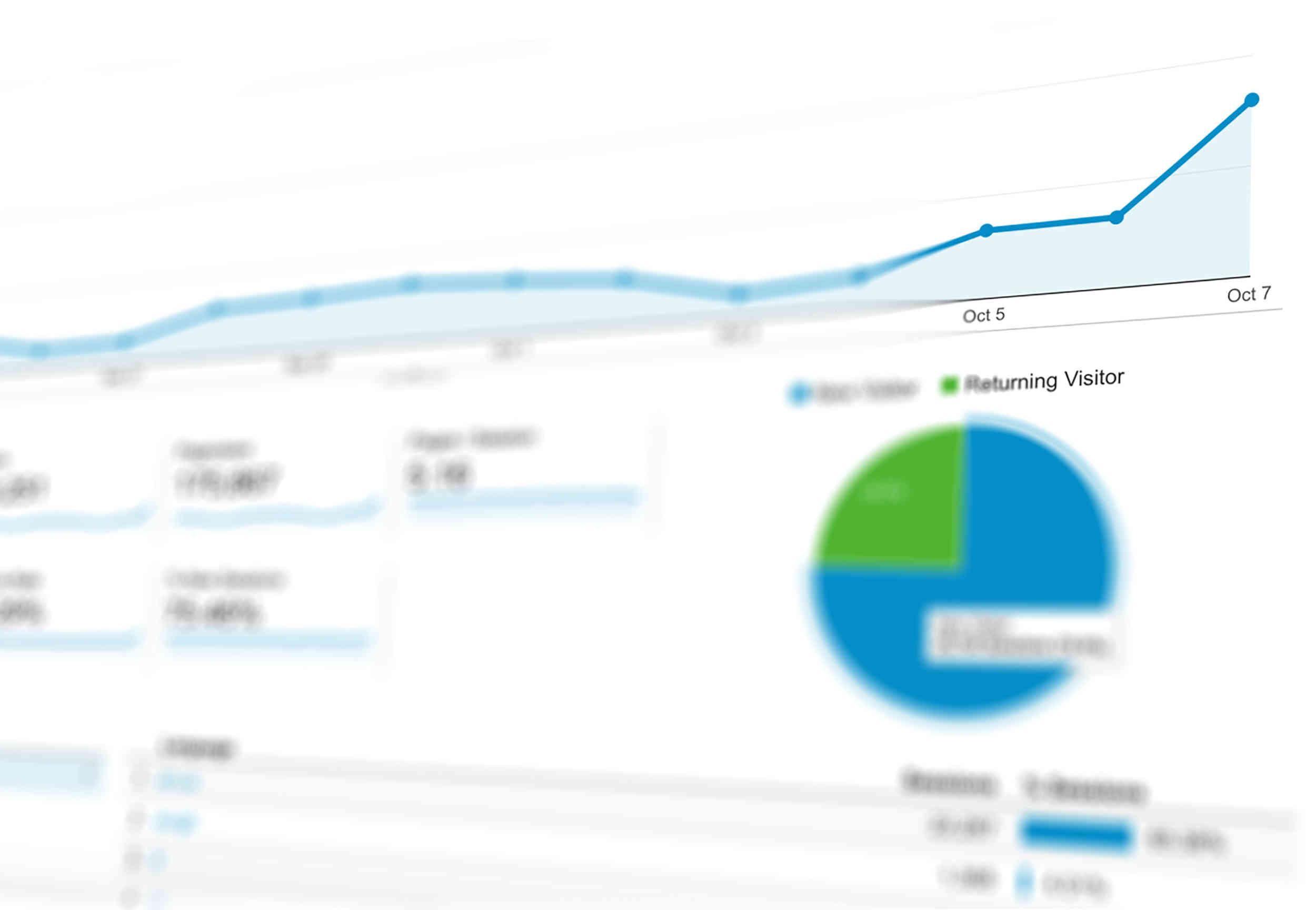Understanding Google Website Analytics - NC Business Blog
